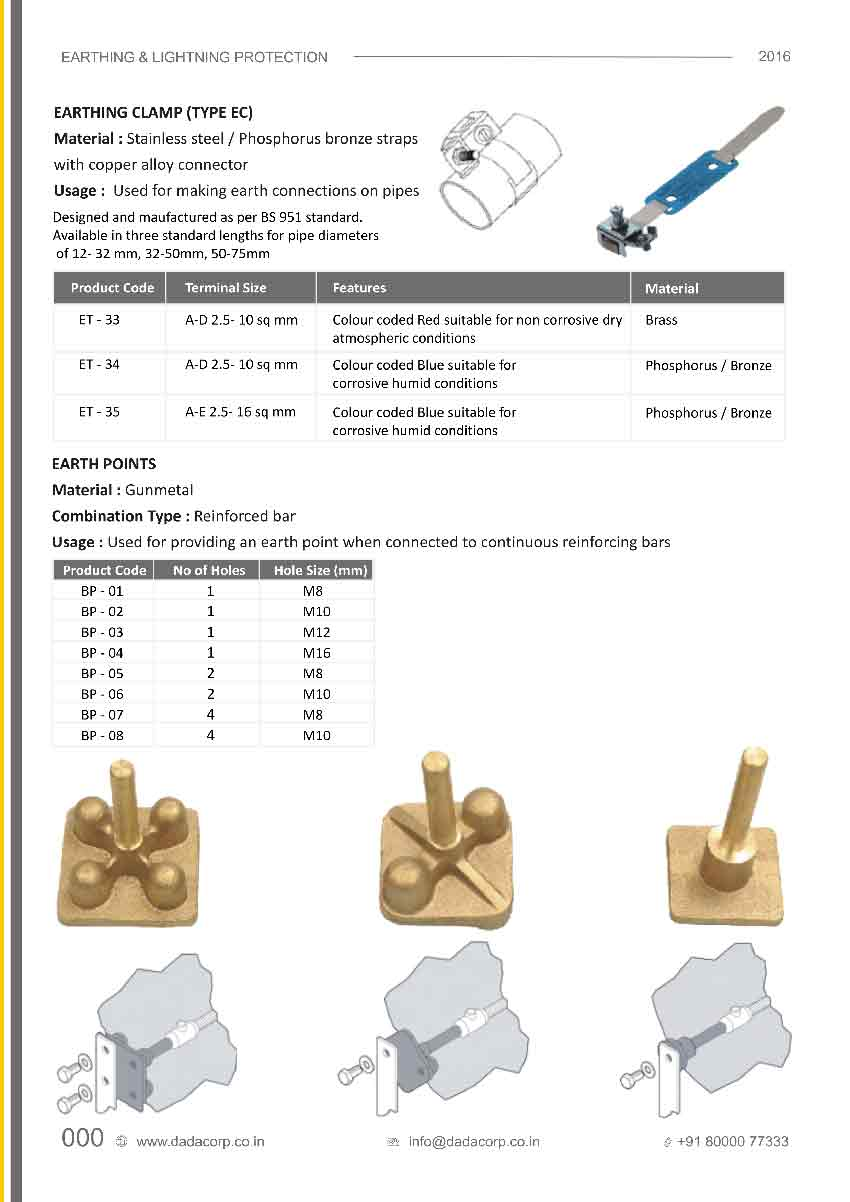 Earthing Clamp type ec & earth points