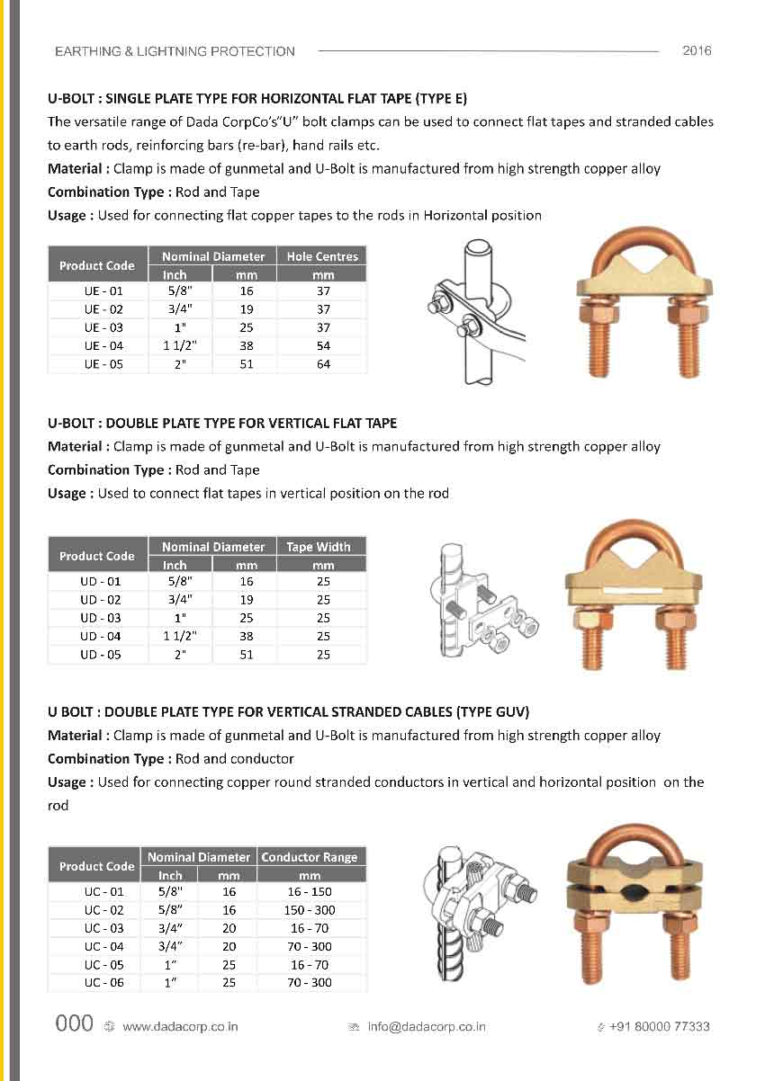 U-Bolt Clamps–single/double plate type